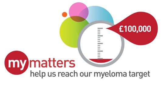 MyMatters Totaliser